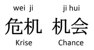chinesisches Schriftzeichen Krise - Chance